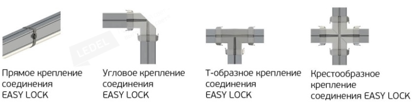 Коннекторы Easy Lock L-trade II 65 Easy Lock 2.0 Рис. 1